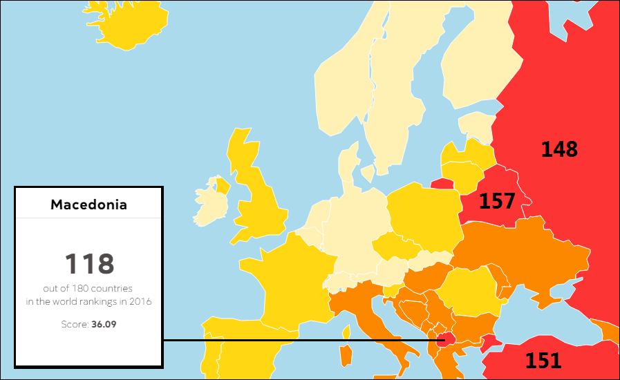 """Според најновото рангирање на """"Репортери без граници"""", Македонија е само пред Белорусија, Русија и Турција според слободата на медиумите во цела Европа. Карта: РБГ"""