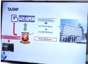 PSP dyshon se prej vitit 2009 deri në vitin 2015 janë keqpërdorur 4,9 milion euro për financim të paligjshëm të partisë. Foto: Meta