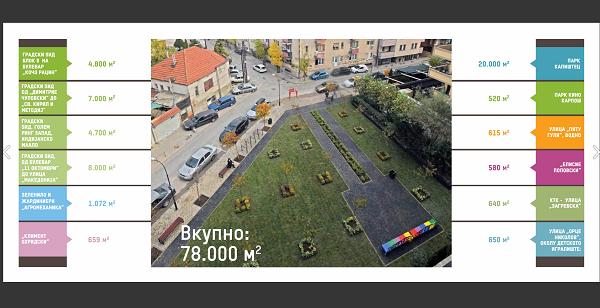 Фото: Отчет Центар (2013-2017), стр. (46/47)