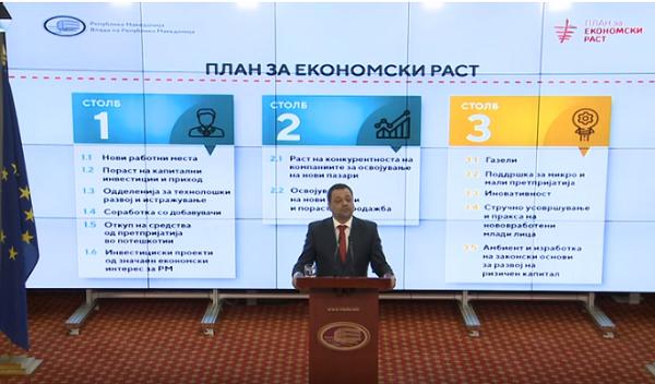 Во Планот за економски раст  не е вклучено изборното ветување на СДСМ за субвенционирање на нови работни места за повозрасните граѓани Фото: Приинтскрин