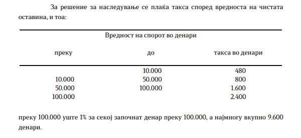 ТАРИФИ - ОСТАВИНСКА ОД 2011