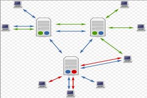 Направена е електронска база на податоци на доделените средства за граѓанските организации за периодот 2012 – 2016 година Фото: en.wikipedia.org