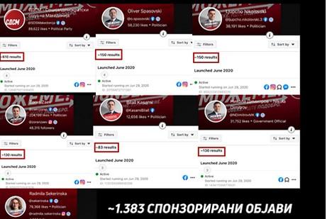 """Манипулација со бројките на објавите на СДСМ на """"Фејсбук"""""""